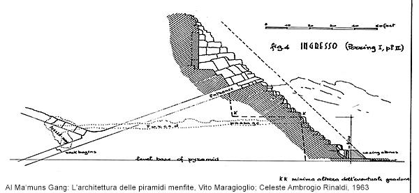 Cheops-Pyramide, Al Ma'muns Gang: L'architettura delle piramidi menfite, Vito Maragioglio; Celeste Ambrogio Rinaldi, 1963