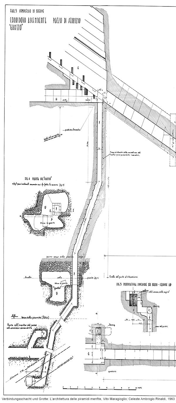 Cheops-Pyramide, Verbindungsschacht mit Grotte: L'architettura delle piramidi menfite, Vito Maragioglio; Celeste Ambrogio Rinaldi, 1963
