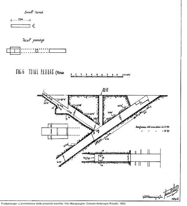Trialpassage: L'architettura delle piramidi menfite, Vito Maragioglio; Celeste Ambrogio Rinaldi, 1963