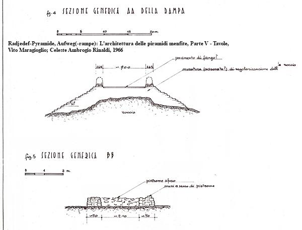 Radjedef-Pyramide, Aufweg(-rampe): L'architettura delle piramidi menfite, Parte V — Tavole, Vito Maragioglio; Celeste Ambrogio Rinaldi, 1966