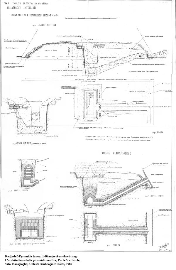 """T-förmige Ausschachtung im """"Innern"""" der Radjedef-Pyramide: L'architettura delle piramidi menfite, Parte V — Tavole, Vito Maragioglio; Celeste Ambrogio Rinaldi, 1966"""